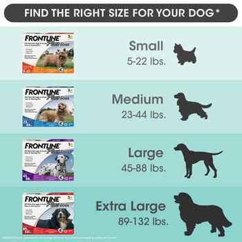 Frontline Plus 12pk Dogs 89-132 lbs
