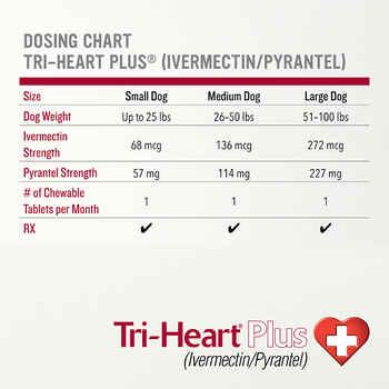 Tri-Heart Plus