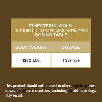 Zimecterin Gold