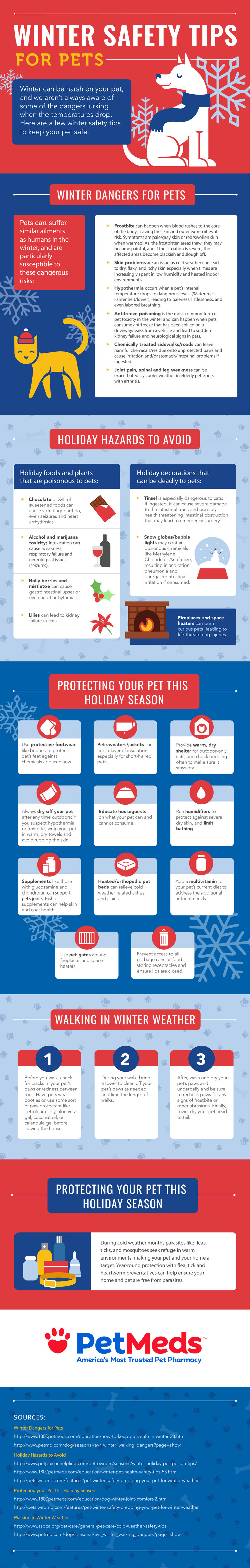 Click to Enlarge - Pet Safety During Holidays & Winter Weather Infographic