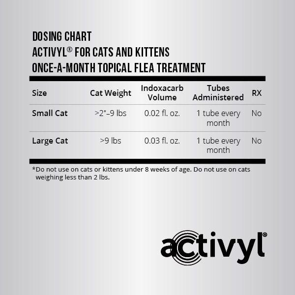Activyl for Cats and Kittens, 8+ weeks of age offers monthly dosing in two sizes: 2-9 lbs & 9+ lbs.