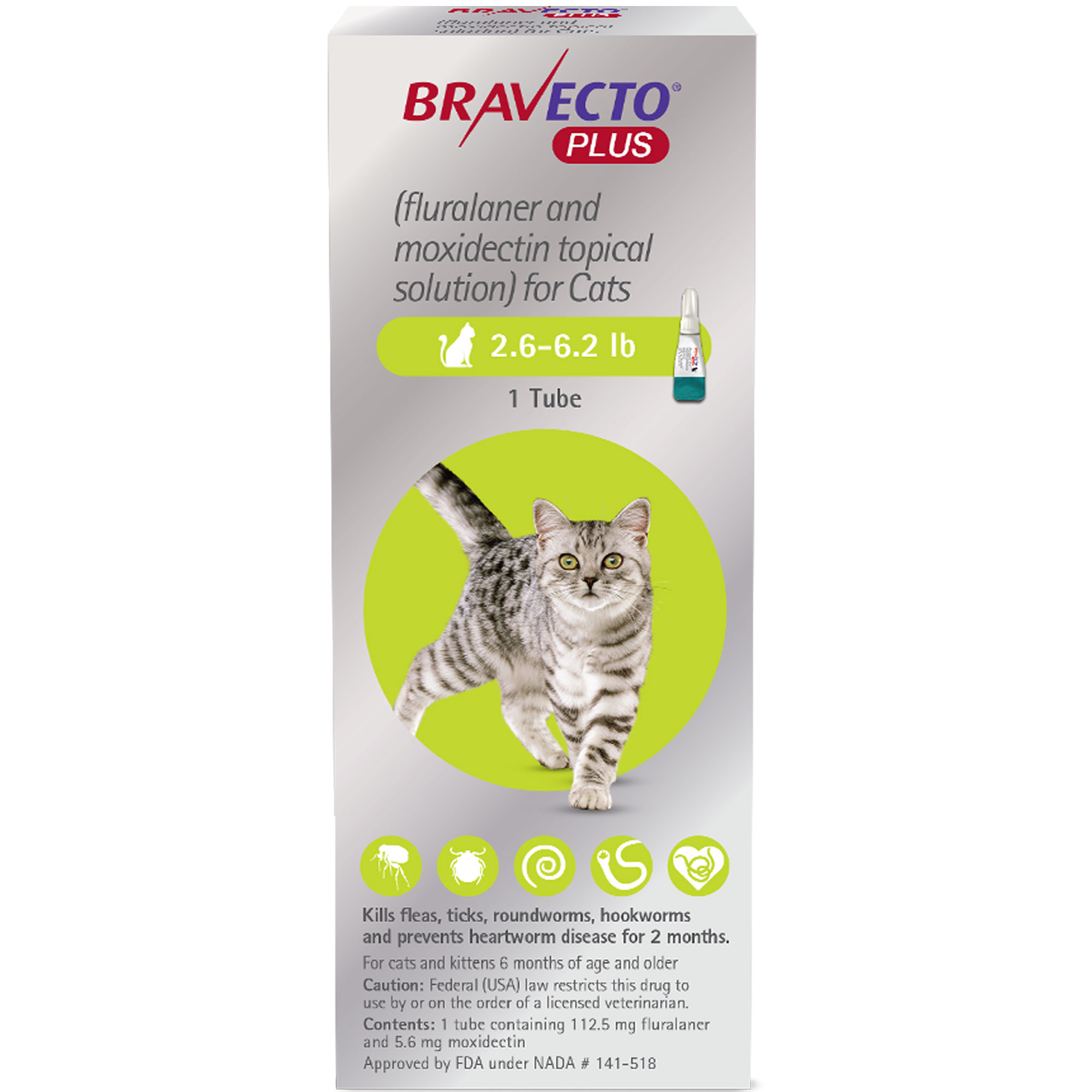 Bravecto Plus Usage