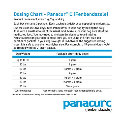 panacur giardia dose